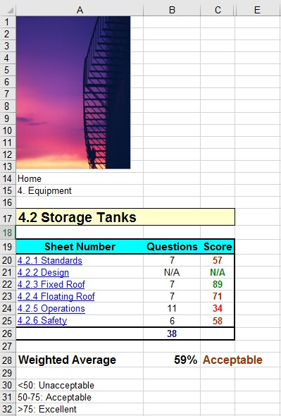 Checklist to evaluate storage tanks in the process industries