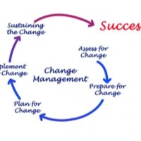 Management of Change Presentation